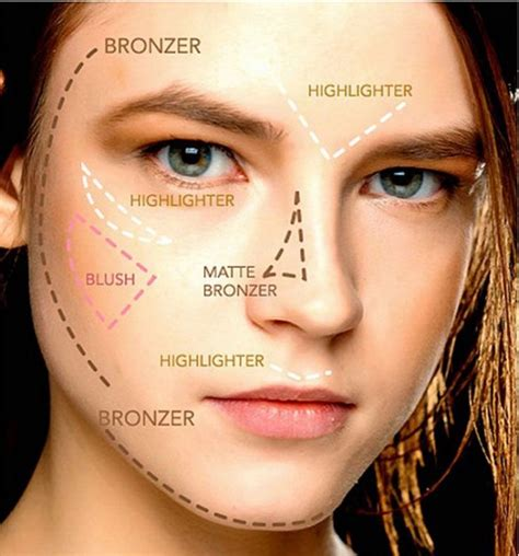 Top 7 Makeup Tricks For Winter by Top 10 Foundation Tips For Flawless Finish Makeup Tricks