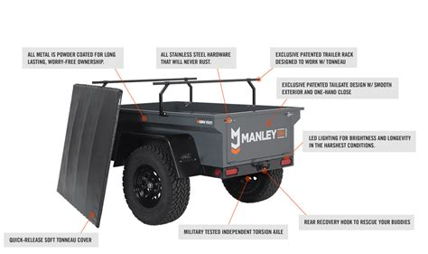 Rugged Tonneau Manley Orv Company Rugged Reliable Ready