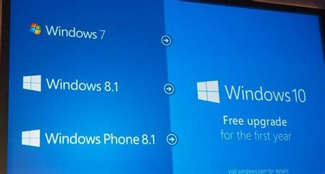 windows 10 tutorial ppt windows 10 the details of the presentation
