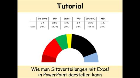 tutorial for powerpoint excel and word sitzverteilung bei wahlen erstellen in powerpoint mit