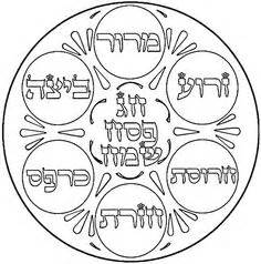seder plate symbols template www forkids co il coloring pages on 51 pins