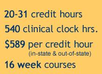 College Credit Hours Formula Psychiatric Mental Health Practitioner At Washburn
