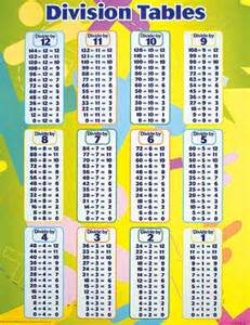 number names worksheets 187 division table 1 100 free