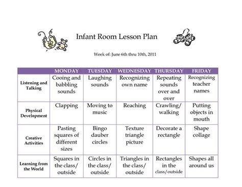 best 25 infant curriculum ideas on pinterest infant