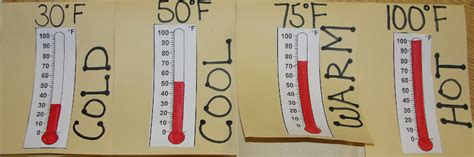 How To Make A Paper Thermometer - step into 2nd grade with mrs lemons telling temperature