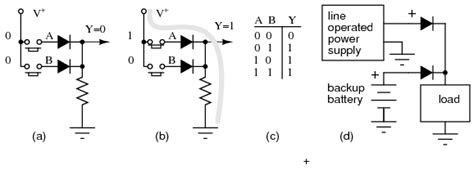 rectifier backup diodes diode switching circuits diodes and rectifiers electronics textbook