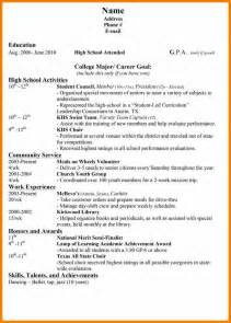 Resume For High School by 9 Resume Awards And Achievements Bid Template