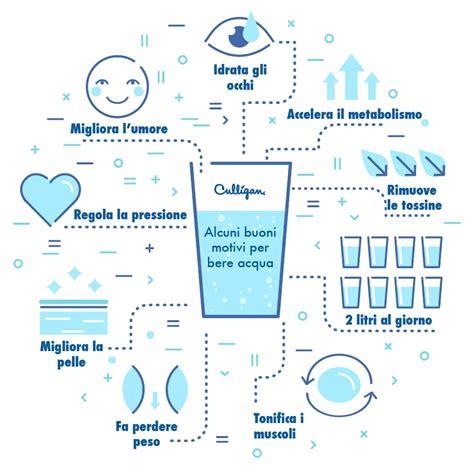 corretta idratazione e salute culligan