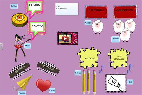 imagenes html ejemplos diente de le 243 n el sustantivo y alrededores adjetivos