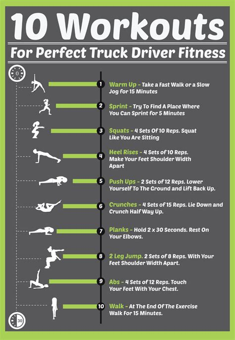 infographic 10 workouts for truck driver fitness fueloyal