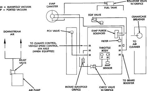 vacuum diagram    dodge