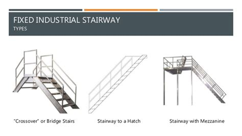 bridges ladders create a future with millennials or millennials will create a future for you books aluminum industrial stairs by precision ladders llc