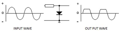 diodes voltage limiter labs dayalbagh educational institute agra theory