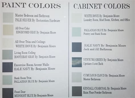 interior paint color ideas for whole house interior design product review interior design ideas