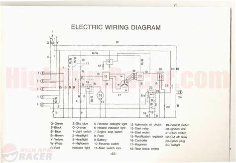 tao 125cc engine parts tao free engine image for user