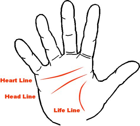 lines in palmistry reading major how to palm read to get laid s ultimate