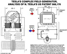 Nikola Tesla Free Energy Device Pdf Tesla S Complex Field Generator Free Energy The Future