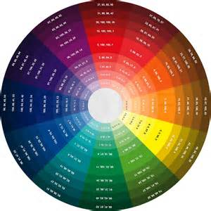 nike color chart nike clothing color codes spin creative