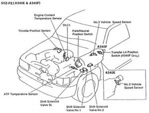 solved picture of 1997 corolla vehicle speed sensor fixya