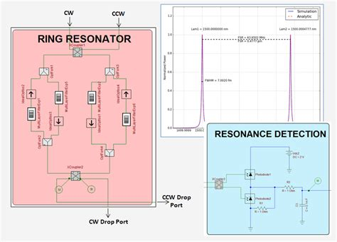 integrator op ti 28 images the basics how to layout a pcb for an op precision hub archives