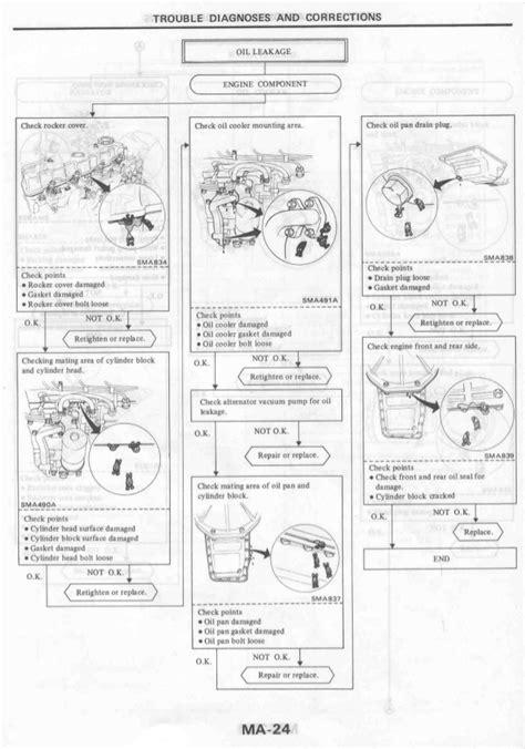nissan patrol wiring diagram free diagrams nissan auto