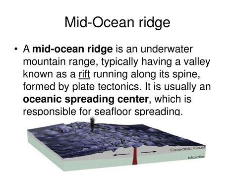 What Landscape Forms At The Mid Ridge Ppt Topography Powerpoint Presentation Id 653366