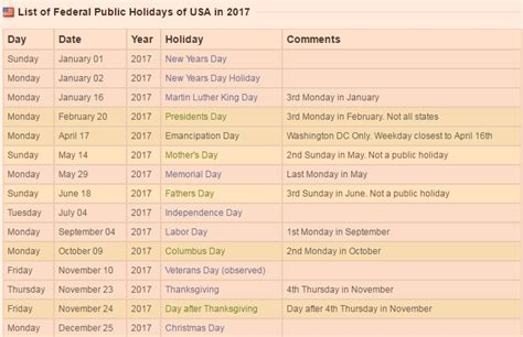 2016 calendar with federal holidays usa 2016 federal holidays pictures to pin on pinterest pinsdaddy