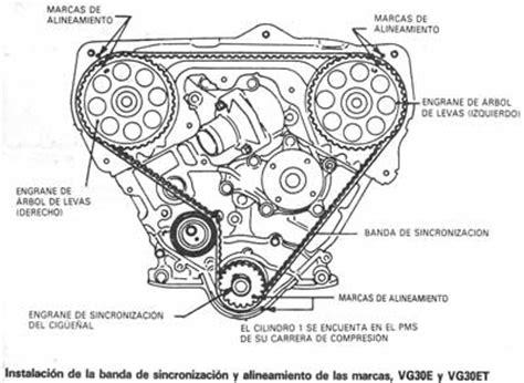 nissan v6 3000 engine diagram ford taurus 3.0 engine