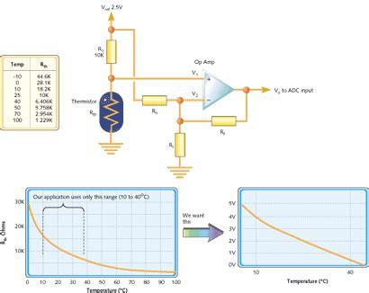 ptc thermistor physics image gallery thermistor circuit