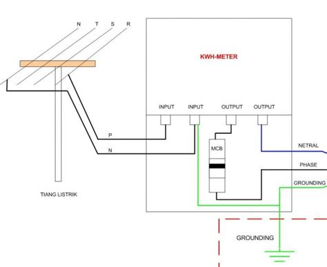 diagram instalasi listrik 3 phase choice image how to