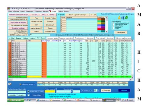 Piper Diagram Excel Trilinear Diagram Excel Elsavadorla Stiff Diagram Excel Template
