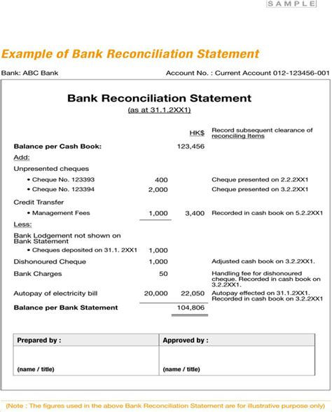 Invoice Reconciliation Letter Free Exle Of Bank Reconciliation Statement For Pdf