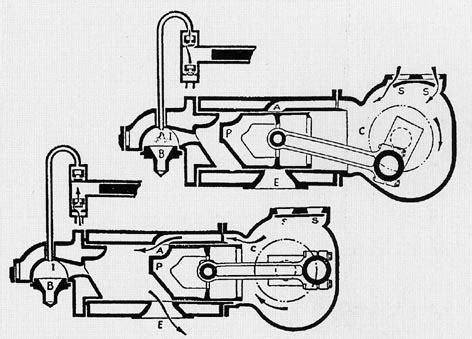 landini testa calda funzionamento motore testacalda