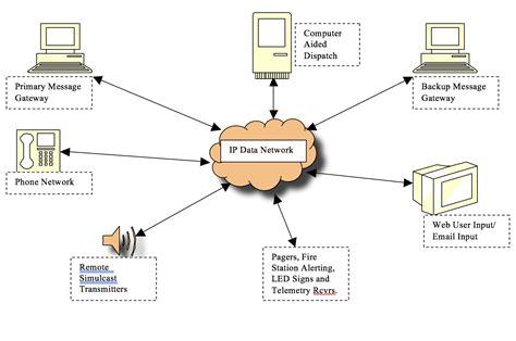 bogen intercom wiring diagram