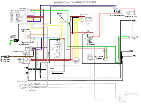 diagrams 1412900 royal enfield wiring diagram royal