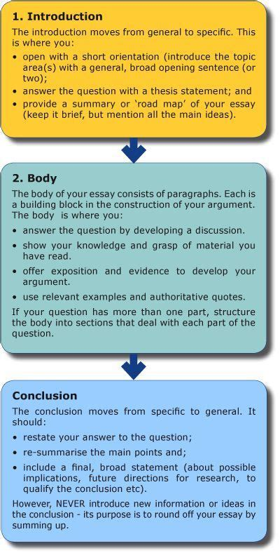 Illustrative Essay Definition by De 25 Bedste Id 233 Er Inden For Illustration Essay P 229 Planeter