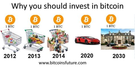 How To Invest In Bitcoin Stock 5 by عااااااااااااااااااااااجل وصول عملة الــ بيتكوين