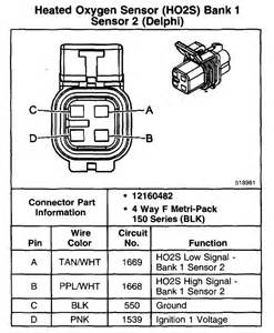 wiring diagram 4 wire o2 sensor 1996 gm jeep liberty o2 sensor wiring diagram elsavadorla