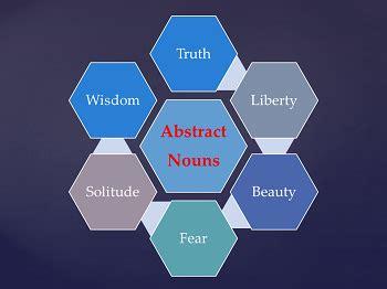 abstract nouns definition abstract noun definition essay durdgereport886 web fc2