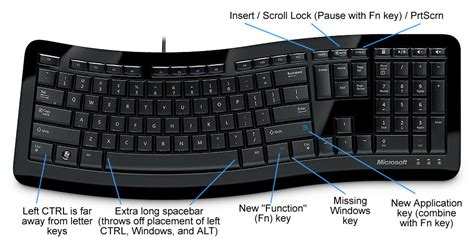 Microsoft Comfort Curve Keyboard 3000 Review microsoft comfort curve keyboard 3000 review ergo247 ergonomic task chair and office