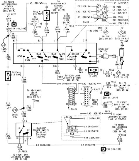 jeep wiring diagram for headlights switch jeep