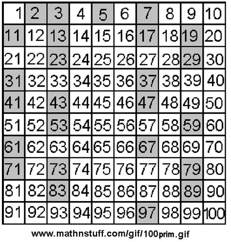 printable prime numbers 1 100 number grid 1 100 new calendar template site