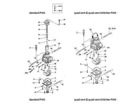 keihin butterfly carburetor diagram keihin carbs schematic get free image about wiring diagram