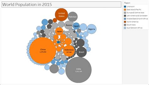 bubble chart market share slide design for powerpoint bubble chart market share slide design for powerpoint