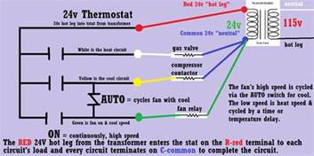 honeywell wifi thermostat wiring diagram get free image