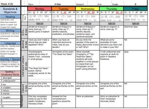 digital lesson plan template lesson plan templates editable templates