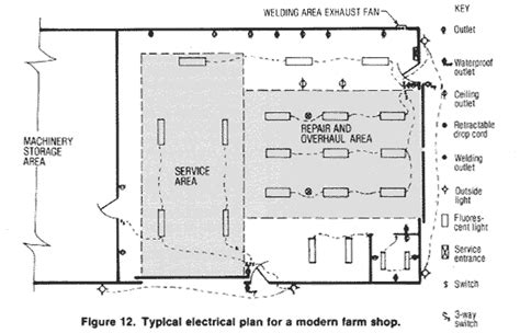 electrical layout for workshop ae 104