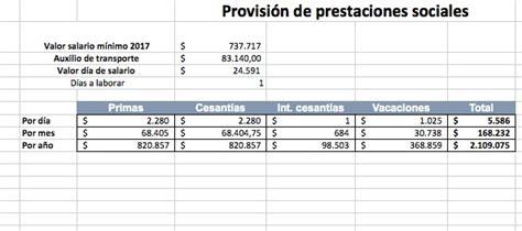 ejemplo de liquidacion de empleada de servicio liquidacion de prestaciones sociales empleadas servicio