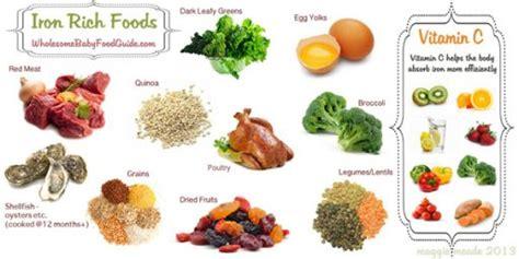 alimenti ricchi di ferro assimilabile alimenti ricchi di ferro ecco quelli ne contengono di