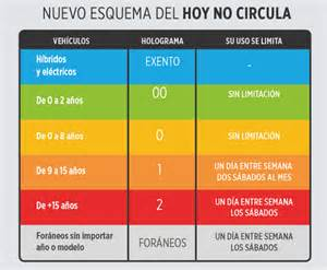 calendario no circula sabatino 2016